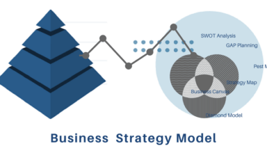 Top 10 Business Strategy Models for Industries