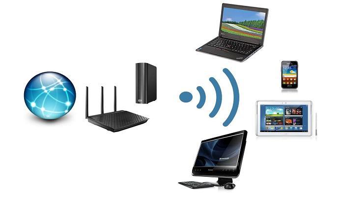 Wireless-Test-System-1