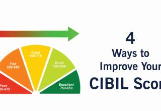 Smart ways to improve your Cibil score