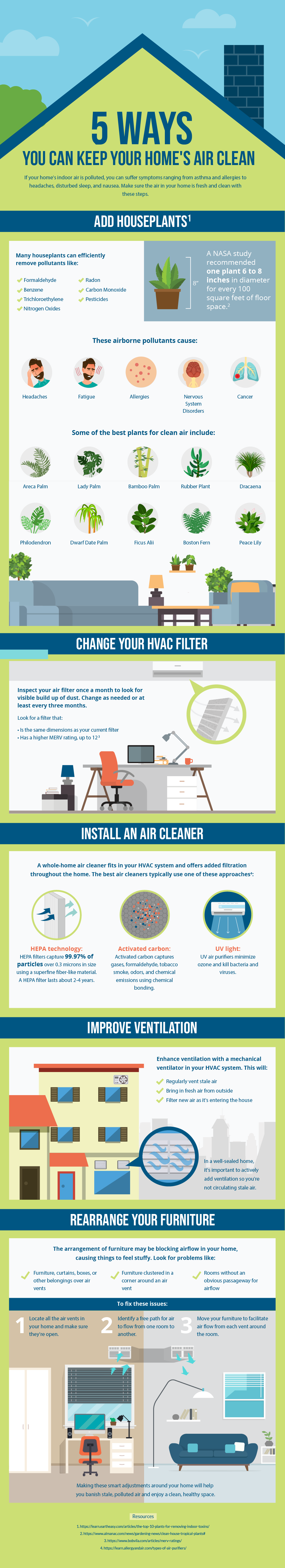 5 Ways You Can Keep Your Home's Air Clean - Infographic
