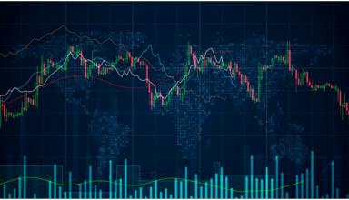 Binary Trading