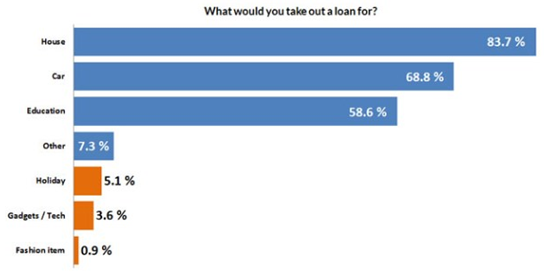 5 Reasons Your Loan Request Was Rejected